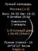 Фазы Луны на tragos.ru (Москва )