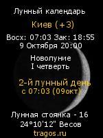 Фази Місяця (Київ )